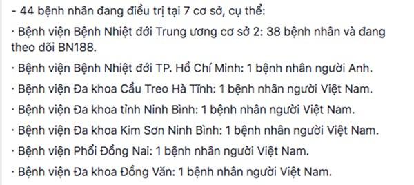 Tiến triển không ngờ của người nhiều tuổi nhất mắc COVID-19 ở Việt Nam-2