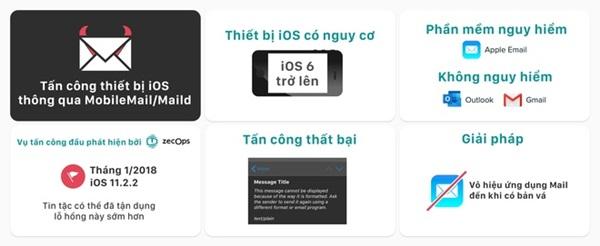 Apple đã nhận lỗi-2
