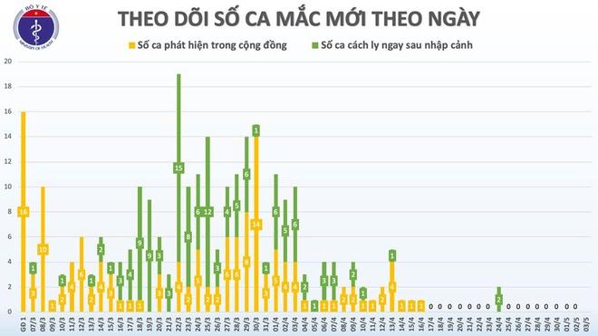 Việt Nam bước đầu tiêm thử nghiệm vắc xin phòng Covid-19 trên chuột-1
