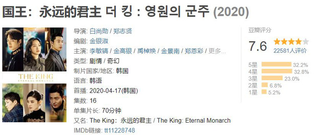 Thành tích bết bát tại quê nhà, Quân Vương Bất Diệt của Lee Min Ho là con ghẻ quốc dân, con cưng quốc tế?-13
