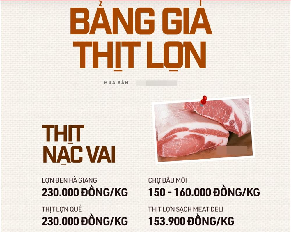 Cùng so sánh bảng giá các bộ phận thịt lợn mà nhiều gia đình vẫn hay ăn để xem nên mua như nào sẽ được lợi nhất-1