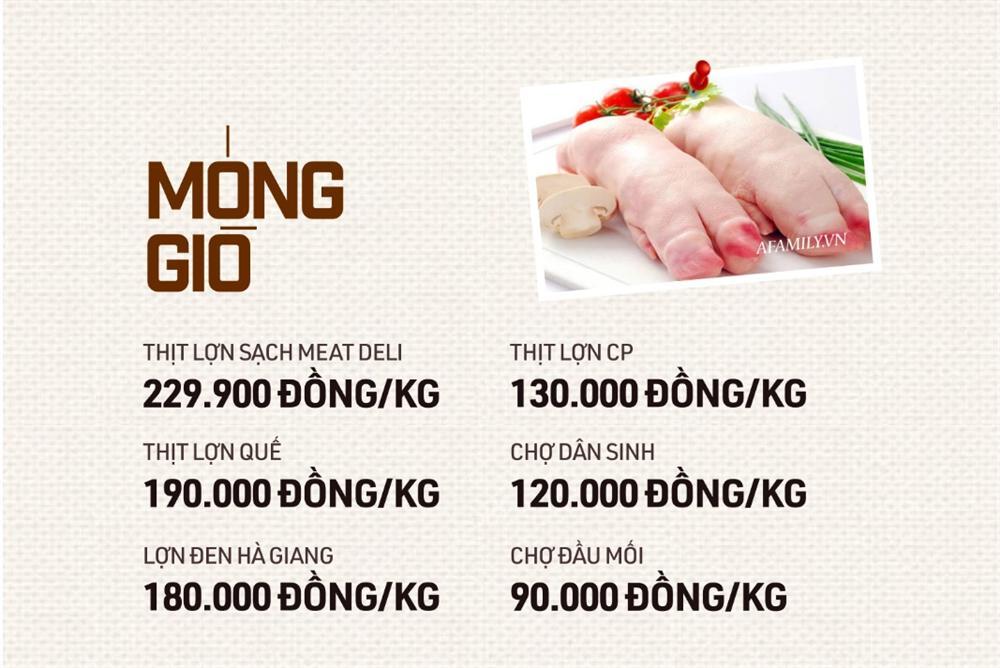 Cùng so sánh bảng giá các bộ phận thịt lợn mà nhiều gia đình vẫn hay ăn để xem nên mua như nào sẽ được lợi nhất-3