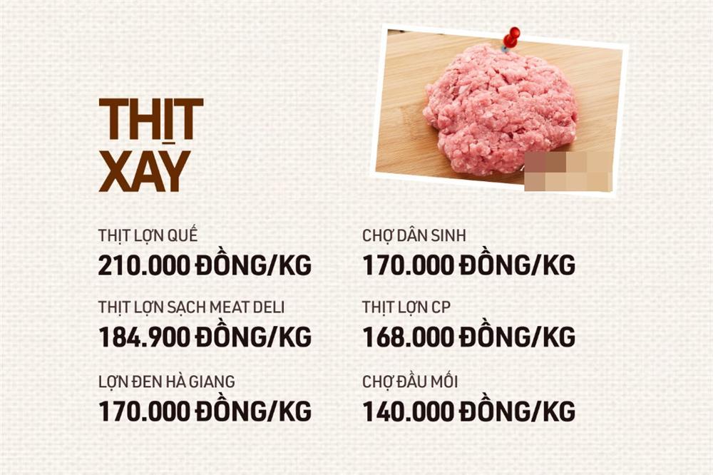Cùng so sánh bảng giá các bộ phận thịt lợn mà nhiều gia đình vẫn hay ăn để xem nên mua như nào sẽ được lợi nhất-4