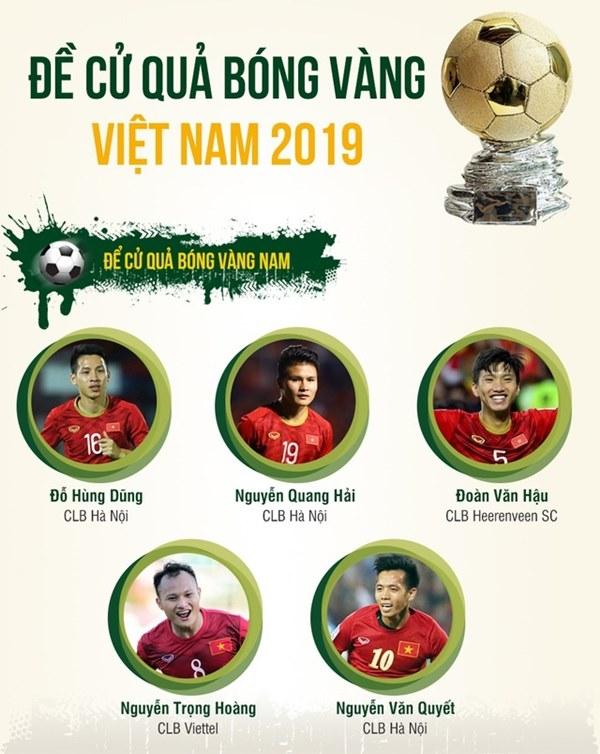 Đỗ Hùng Dũng giành Quả bóng vàng Việt Nam năm 2019-2