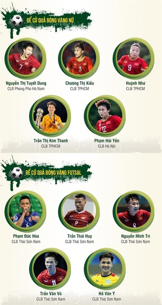 Đỗ Hùng Dũng giành Quả bóng vàng Việt Nam năm 2019-3
