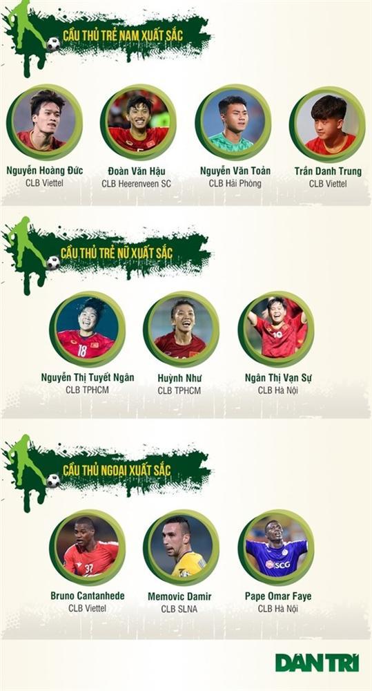 Đỗ Hùng Dũng giành Quả bóng vàng Việt Nam năm 2019-4