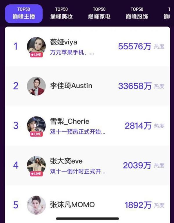 Thành triệu phú ở tuổi 34, Nữ hoàng livestream vượt mặt nhân tình của chủ tịch Taobao trở thành hình mẫu lý tưởng của giới trẻ Trung Quốc-3