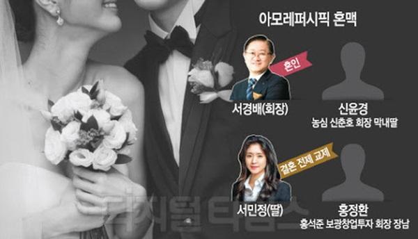 Ái nữ nhà tài phiệt Hàn sắp kết hôn với vị hôn phu gia thế khủng, em họ của nữ tỷ phú giàu nhất xứ kim chi gia tộc Samsung-1