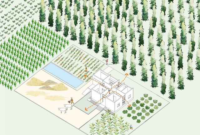 """Nhà vườn rộng 90m2 ở Đồng Nai gây sốt"""" vì xây dựng chỉ 500 triệu đồng-5"""