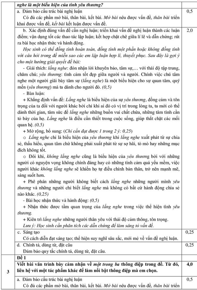 Đáp án chính thức 3 môn Toán, Ngữ Văn, tiếng Anh vào lớp 10 TP.HCM-2