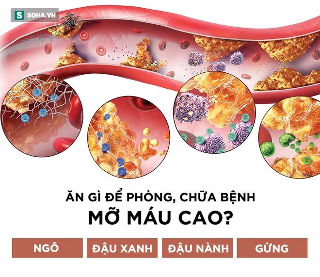 Cách đơn giản để xác định có bị mỡ máu hay không: Đừng bỏ qua mà nguy hiểm tính mạng-3