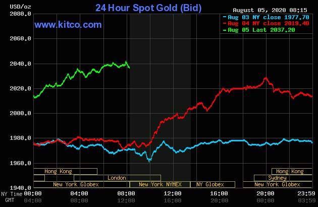 Đỉnh giá mới, vàng tiến tới 62 triệu đồng/lượng-1