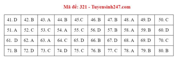 Đáp án đề thi tốt nghiệp THPT 2020 môn Địa lý (24 mã đề)-2