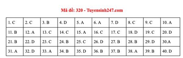 Đáp án đề thi môn Lịch sử tốt nghiệp THPT Quốc gia 2020 (24 mã đề)-6