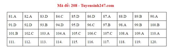 Đáp án đề thi tốt nghiệp THPT Quốc gia 2020 môn Sinh (24 mã đề)-5
