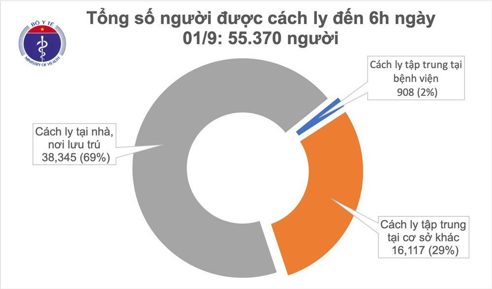 Ngày thứ 3 Việt Nam không có ca mắc ở cộng đồng, Chủ tịch TP Đà Nẵng cảm ơn Bộ Y tế và các đoàn chi viện chống dịch COVID-19-1
