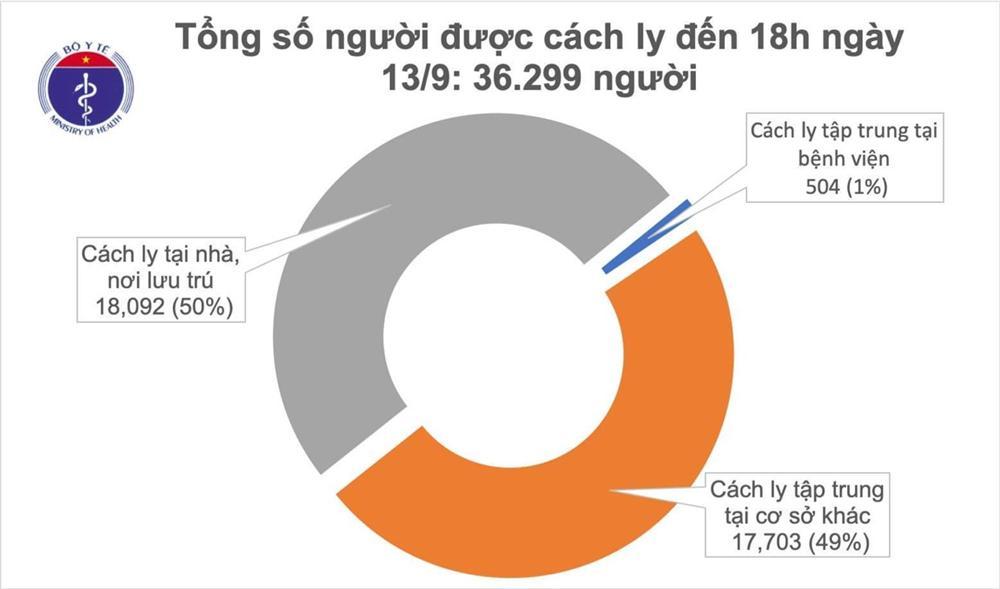 Thêm 3 ca mắc mới COVID-19 là người nhập cảnh, Việt Nam có 1.063 bệnh nhân-1