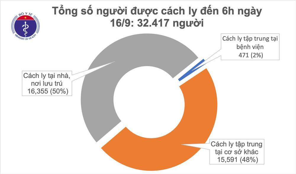 Đã 2 tuần Việt Nam không ghi nhận ca mắc mới COVID-19 ở cộng đồng-1