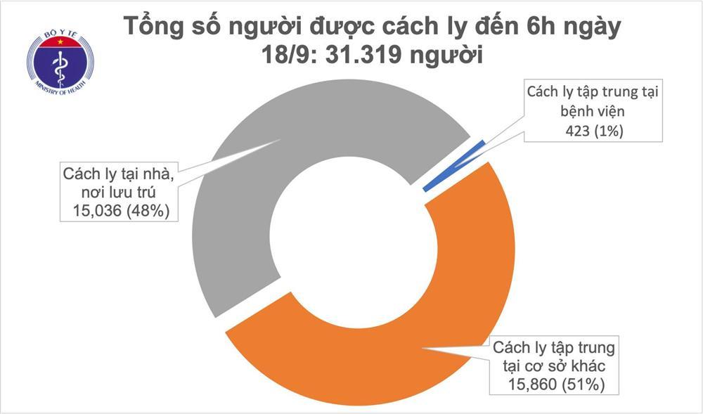 Đã 16 ngày không ghi nhận ca mắc mới COVID-19 ở cộng đồng, Việt Nam tái khởi động nhiều đường bay quốc tế-1