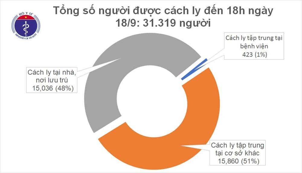 Thêm 2 ca mắc mới COVID-19 là người nhập cảnh, Việt Nam có 1.068 bệnh nhân-2
