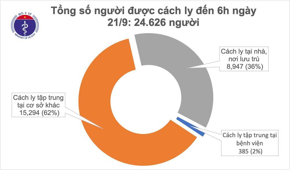 Đã 19 ngày, Việt Nam không ghi nhận ca mắc COVID-19 ở cộng đồng-1