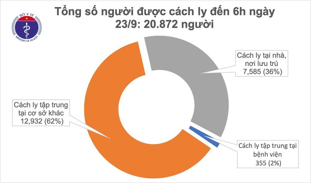 Ngày thứ 21 Việt Nam không ghi nhận ca mắc COVID-19 ở cộng đồng, 980 bệnh nhân khỏi bệnh-1