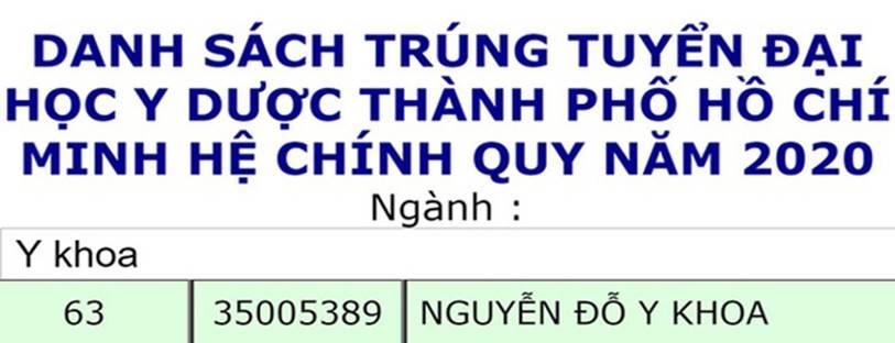 Đặt tên con là Nguyễn Đỗ Y Khoa, bố mẹ nhận lại điều bất ngờ khi cậu bé tròn 18 tuổi-1