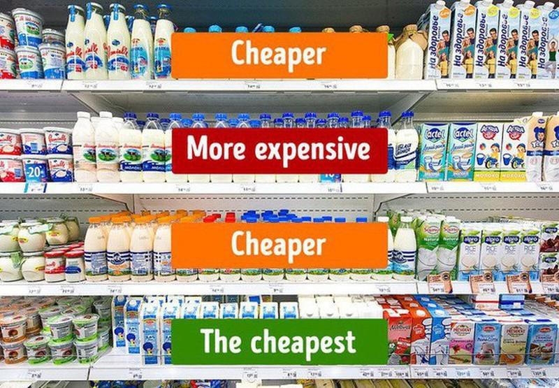 Bẫy mua sắm trong các siêu thị, tỉnh táo tránh xa để không tiền mất - tật mang-1