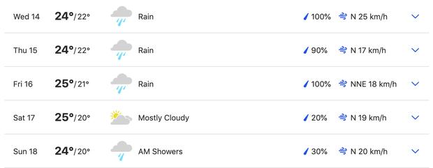 Bão số 7 và không khí lạnh cùng lúc đổ bộ, miền Bắc mưa lớn, nền nhiệt giảm sâu từ ngày mai-3