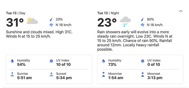 Bão số 7 và không khí lạnh cùng lúc đổ bộ, miền Bắc mưa lớn, nền nhiệt giảm sâu từ ngày mai-1