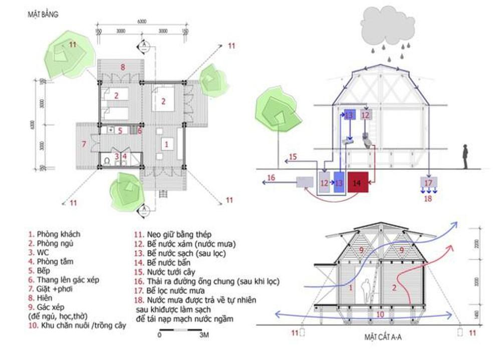 Thế giới chống lũ lụt hiệu quả với 6 mô hình nhà được các kiến trúc sư dày công nghiên cứu-5