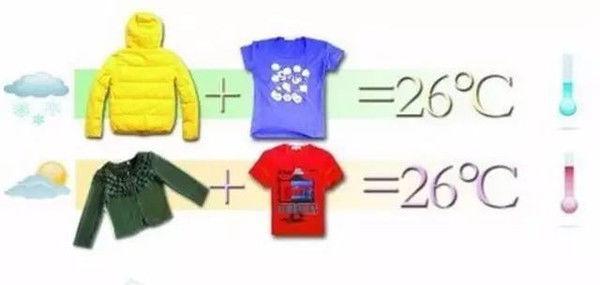 """Công thức"""" mặc quần áo mùa thu đông đúng cách giúp trẻ luôn ấm áp và thoải mái, chẳng lo ốm đau-6"""