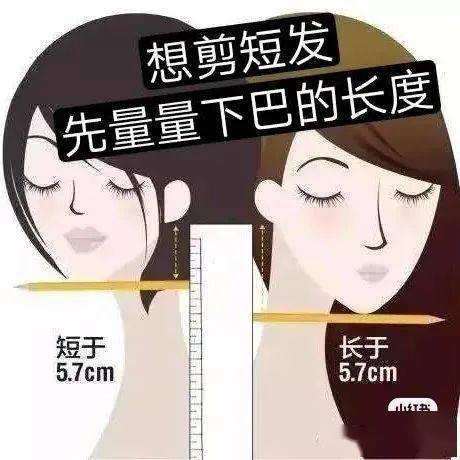 Những cô nàng có đặc điểm khuôn mặt này thì hợp cắt tóc ngắn hơn là để tóc dài-2