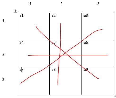 Bài toán học sinh giỏi lớp 1 khiến các cao nhân trên mạng tranh cãi kịch liệt, có người vận dụng cả kiến thức cấp 3 mà vẫn cứ hoang mang-3