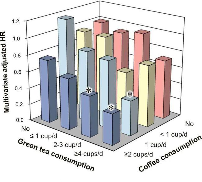 Chuyên gia Nhật Bản tiết lộ 2 loại nước quen thuộc có thể làm giảm tỉ lệ tử vong ở người bệnh tiểu đường lên đến 63%-2