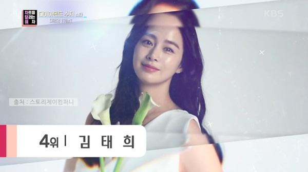 KBS hé lộ danh tính bố đẻ đại gia của Kim Tae Hee: Chủ tịch công ty danh tiếng doanh thu 300 tỷ, được Thủ tướng Hàn khen tặng-1