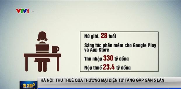 Cô gái Hà Nội sinh năm 1992 thu nhập 330 tỷ đồng/năm nhờ viết phần mềm cho Google Play và App Store, nộp thuế hơn 23 tỷ đồng-2