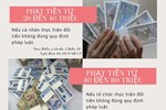 Đổi tiền lẻ kiếm lời dịp Tết có thể bị phạt tới 80 triệu đồng