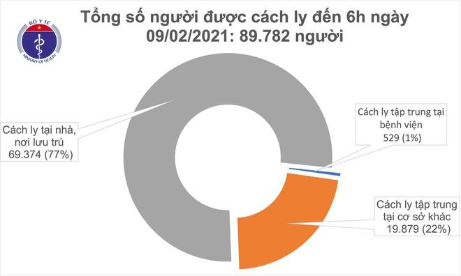 Bộ Y tế: Thêm 3 bệnh nhân mắc Covid-19 tại Quảng Ninh-1