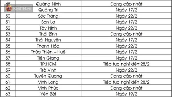 Cập nhật lịch đi học sau Tết của 63 tỉnh, thành: Hàng loạt địa phương cho học sinh trở lại trường từ ngày mai-3