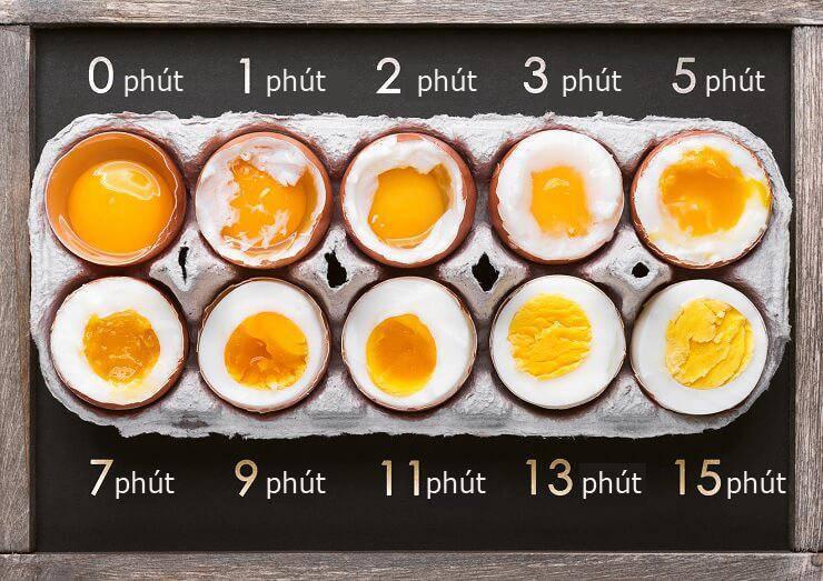 Luộc trứng mà cũng có thể sai lầm - điều số 2 90% chúng ta đều mắc phải!-1