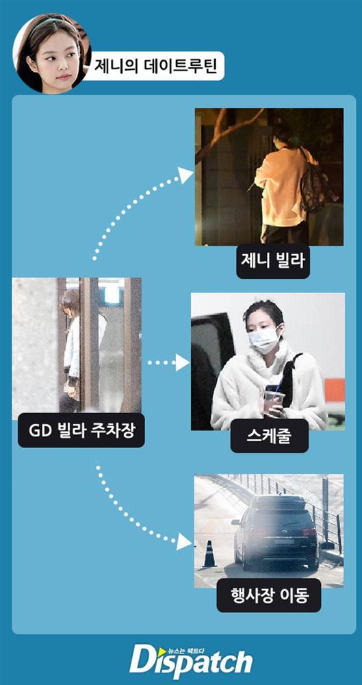 Chấn động: G-Dragon và Jennie (BLACKPINK) hẹn hò, Dispatch tóm gọn loạt ảnh bằng chứng!-3