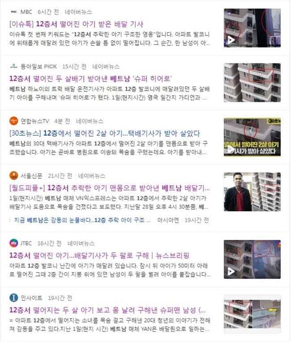 Thêm hàng loạt tờ báo lớn tại Mỹ, Nga, Hàn Quốc gọi anh Nguyễn Ngọc Mạnh là siêu anh hùng đời thực khi cứu sống bé gái 3 tuổi-5