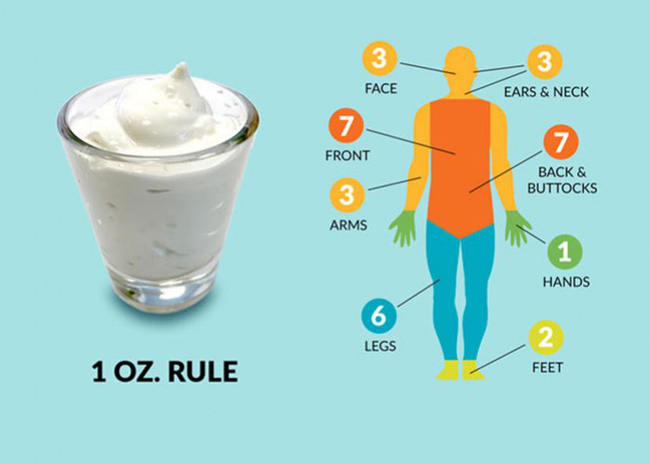 Viện Da liễu khuyến cáo 6 lỗi bôi kem chống nắng chị em hay mắc phải, không sửa ngay thì da xấu tệ-2