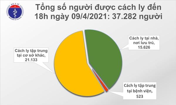 Chiều 9/4: Thêm 14 ca mắc COVID-19 tại 5 tỉnh, thành-2