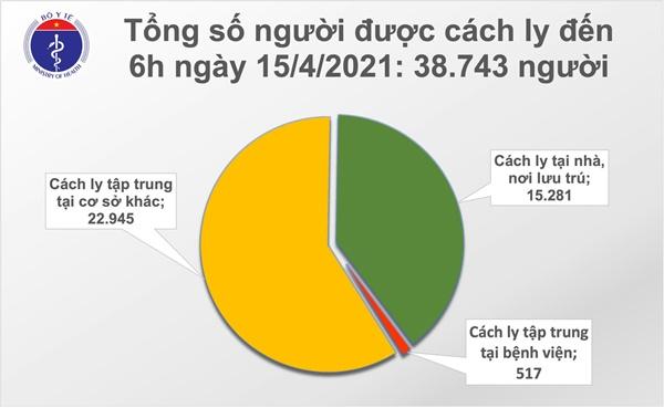 Sáng 15/4: Việt Nam có thêm 4 ca mắc COVID-19; thế giới trên 138,7 triệu ca-2