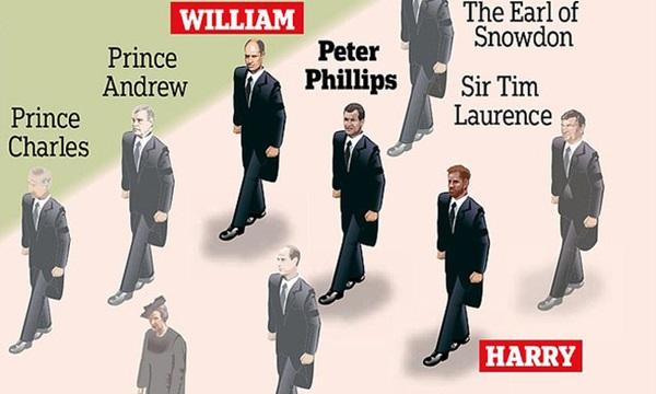 Quyết định tinh tế của Nữ hoàng Anh trước khi tang lễ Hoàng tế Philip được cử hành: Không chỉ giữ thể diện cho Harry mà còn tránh tạo ra drama-1