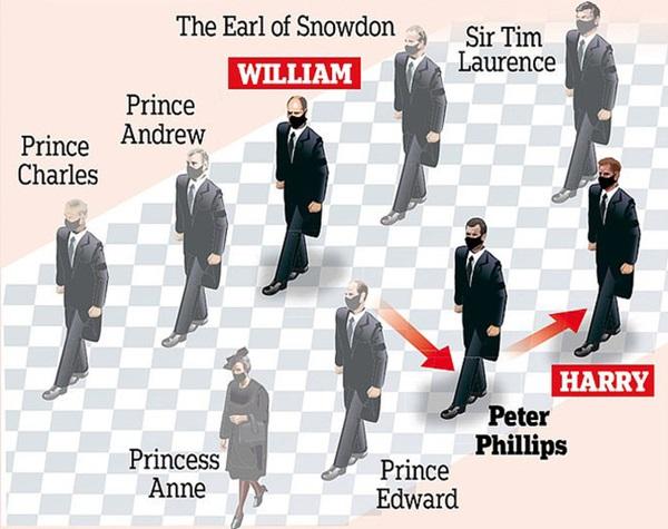 Quyết định tinh tế của Nữ hoàng Anh trước khi tang lễ Hoàng tế Philip được cử hành: Không chỉ giữ thể diện cho Harry mà còn tránh tạo ra drama-2