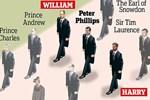 Quyết định tinh tế của Nữ hoàng Anh trước khi tang lễ Hoàng tế Philip được cử hành: Không chỉ giữ thể diện cho Harry mà còn tránh tạo ra 'drama'