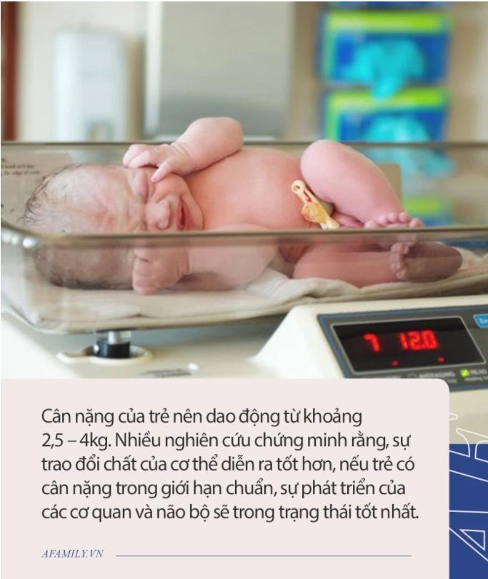 Nghiên cứu của ĐH Harvard: Cân nặng của trẻ sơ sinh càng gần với con số này, trẻ càng thông minh-1